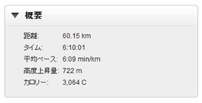 練習 60km