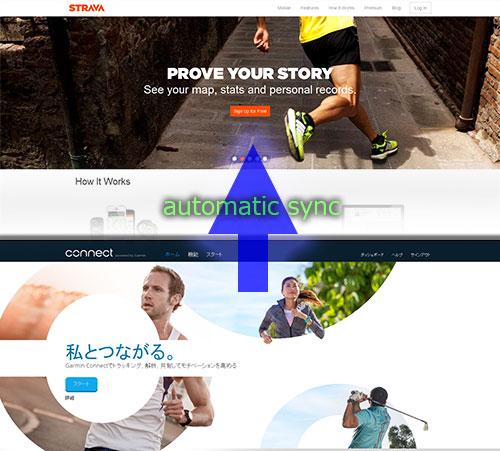 Garmin ConnectとStravaが自動シンク(同期)できるようになりました