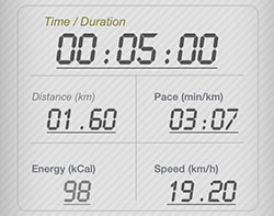 1マイル5分はキロ3:07