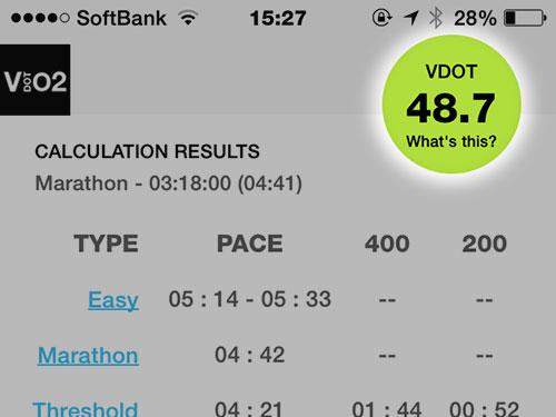 Jack Daniels' Running Calculatorのスマホアプリ版がありますよ
