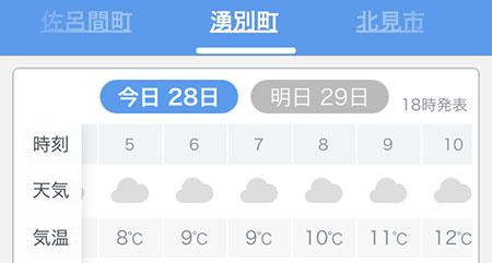 当日の気象条件