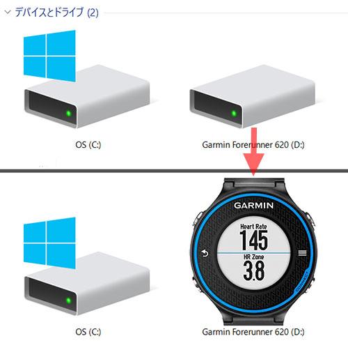 パソコンにGarminデバイスをつなげた時に表示されるアイコンを変えちゃう