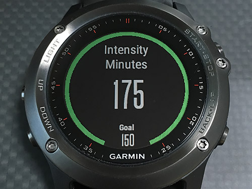 Intensity Minutes widget