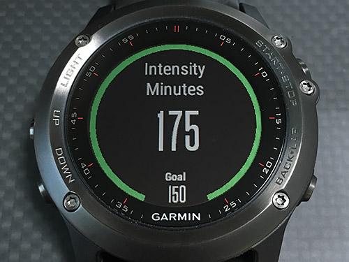 Intensity Minutes widget