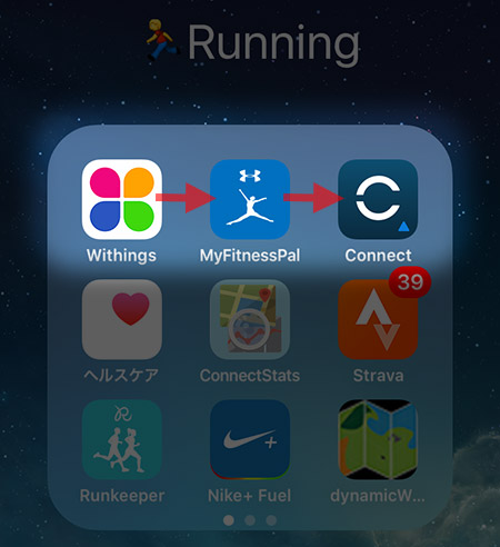 Withings→MyFitnessPal→Garmin Connect