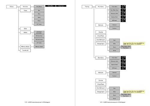 910xt diagram #1