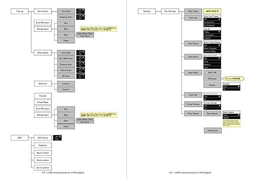 910xt diagram #2
