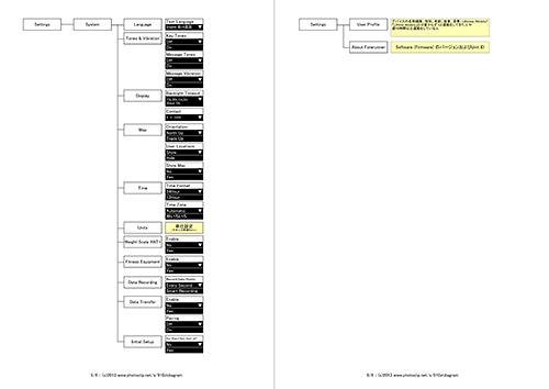 910xt diagram #3