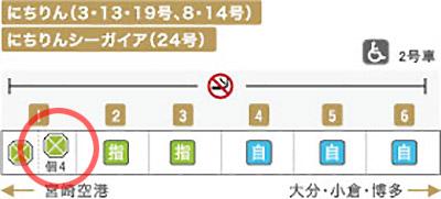 via: その他特急列車 | JR九州の列車たち