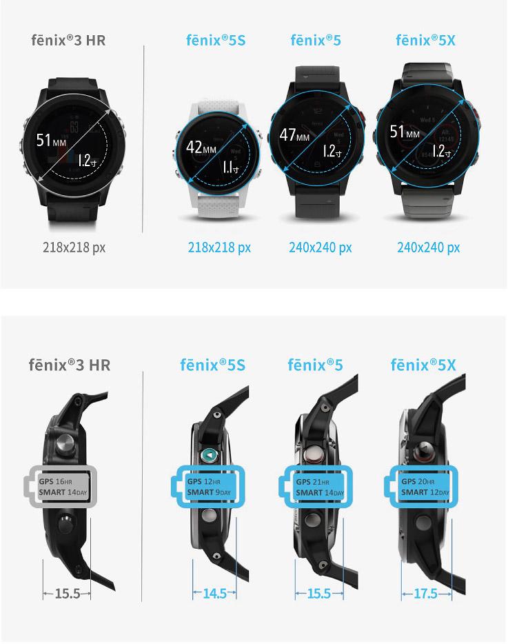 Garmin fenix 5S 浅いレビュー(3)【資料】Garmin Fenix 3 HR & Fenix 5シリーズのサイズ比較画像